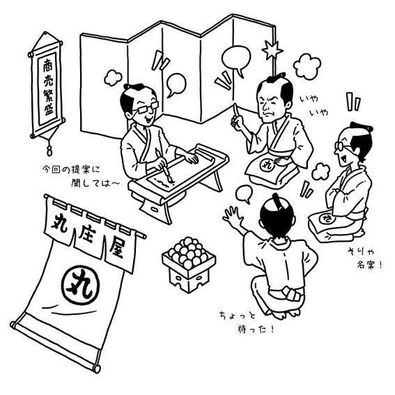 株式会社丸庄の歴史その1