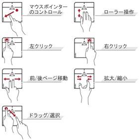 バーチャルマウス使用方法