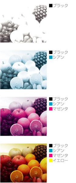 CMYK分解図02