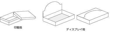 boxイメージ図04