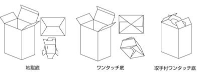 boxイメージ図02