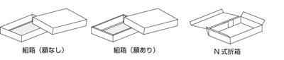 boxイメージ図03
