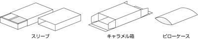 boxイメージ図01