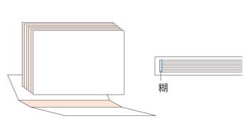 無線綴じイメージ